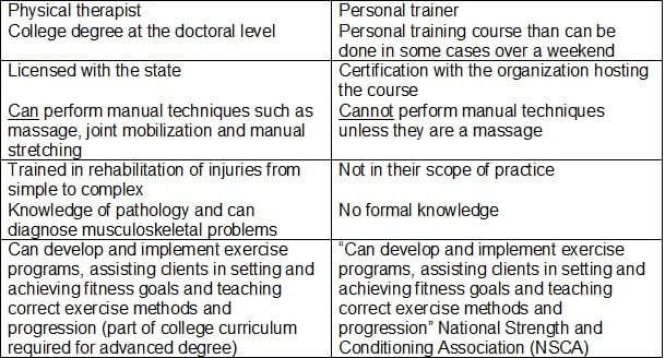 icann sports medicine faq 3